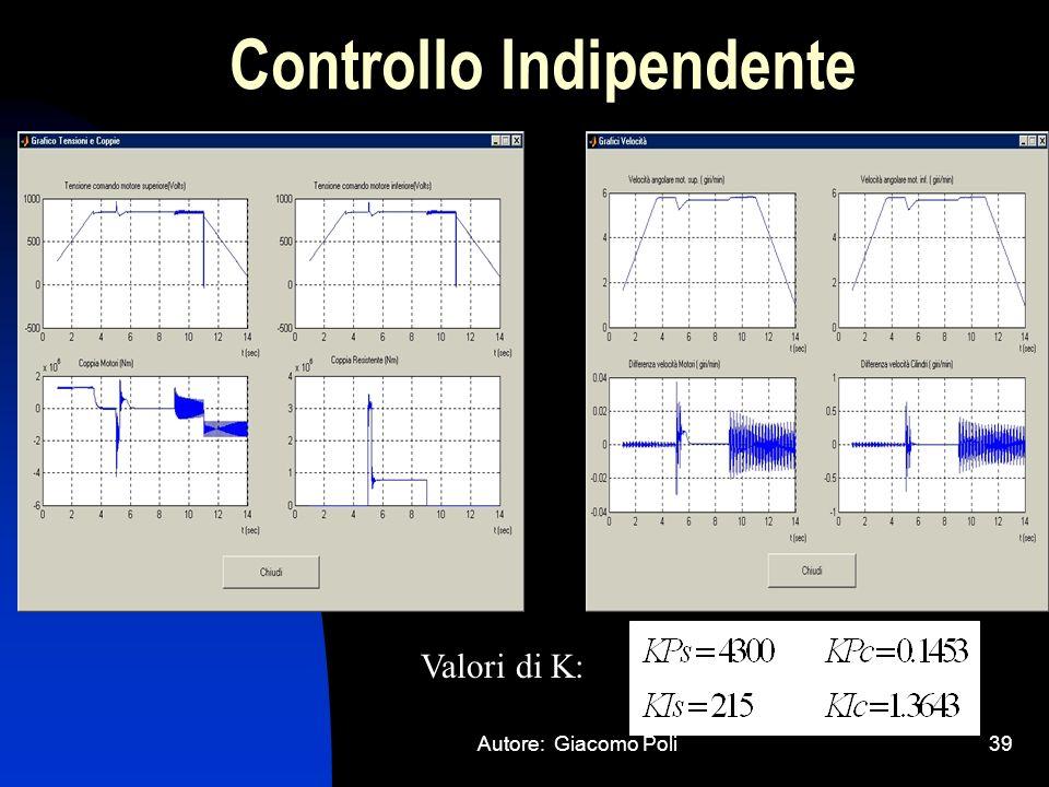 Autore: Giacomo Poli39 Controllo Indipendente Valori di K: