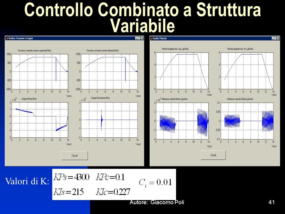Autore: Giacomo Poli41 Controllo Combinato a Struttura Variabile Valori di K: