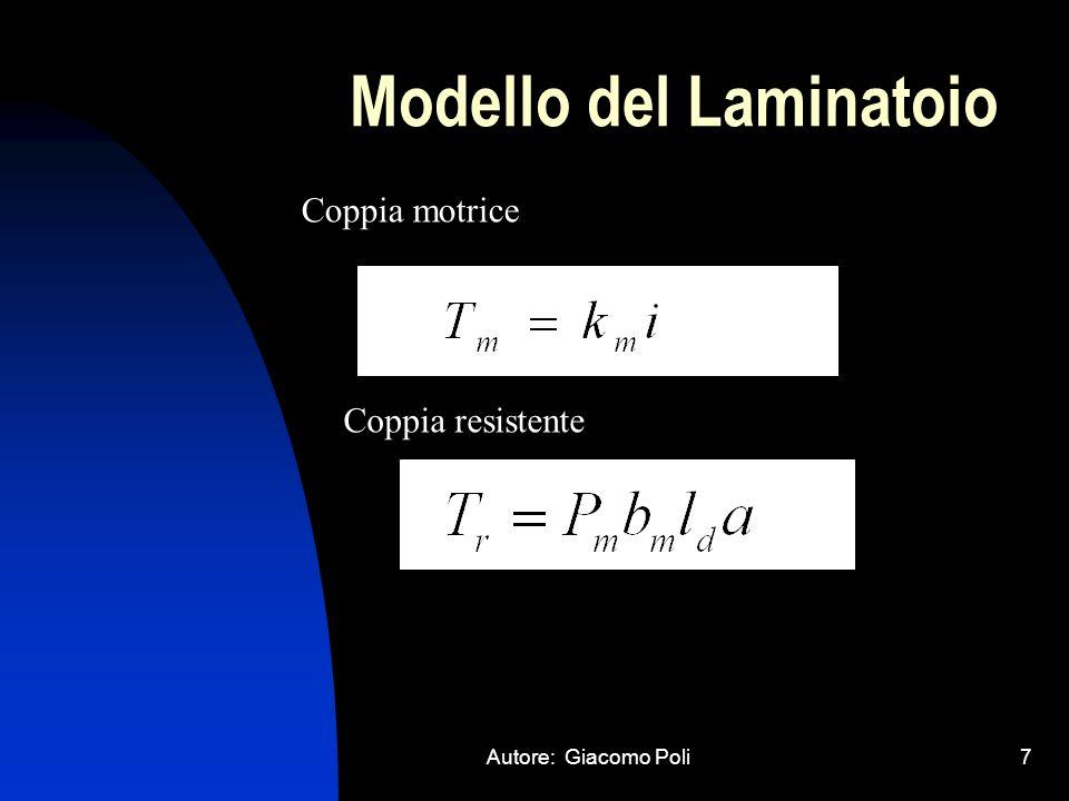 Autore: Giacomo Poli7 Modello del Laminatoio Coppia motrice Coppia resistente