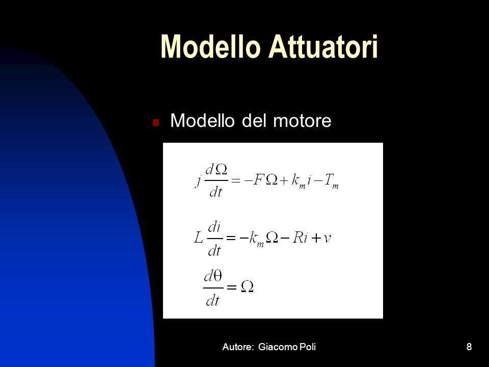 Autore: Giacomo Poli8 Modello Attuatori Modello del motore