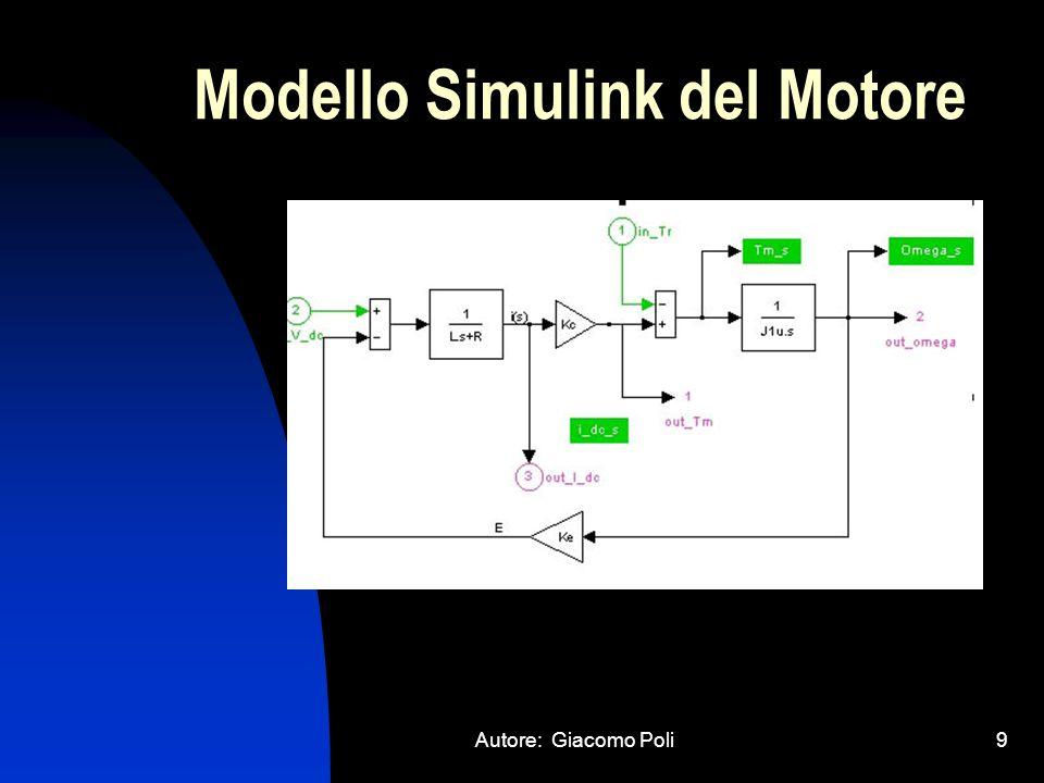Autore: Giacomo Poli10 Modello Simulink del Laminatoio