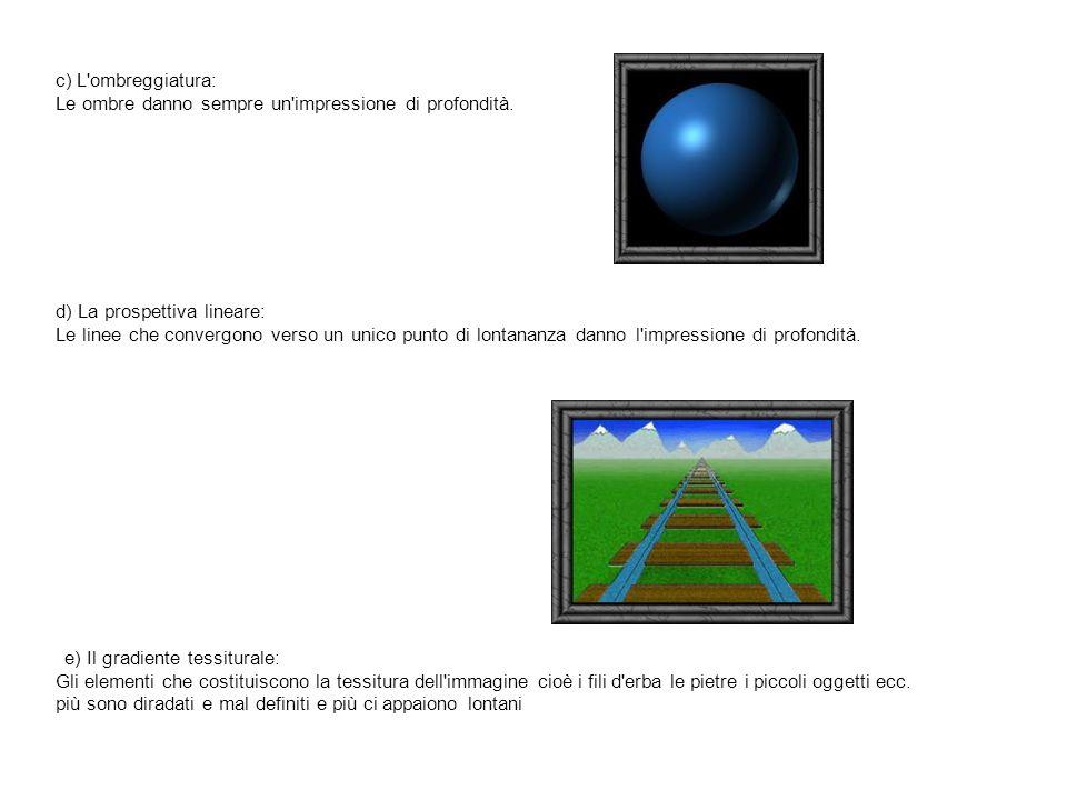 c) L'ombreggiatura: Le ombre danno sempre un'impressione di profondità. d) La prospettiva lineare: Le linee che convergono verso un unico punto di lon