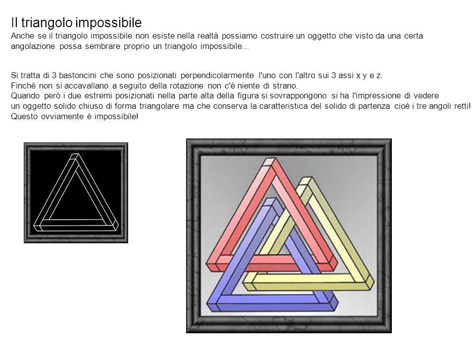 Il triangolo impossibile Anche se il triangolo impossibile non esiste nella realtà possiamo costruire un oggetto che visto da una certa angolazione po