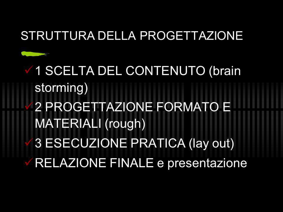 STRUTTURA DELLA PROGETTAZIONE 1 SCELTA DEL CONTENUTO (brain storming) 2 PROGETTAZIONE FORMATO E MATERIALI (rough) 3 ESECUZIONE PRATICA (lay out) RELAZ
