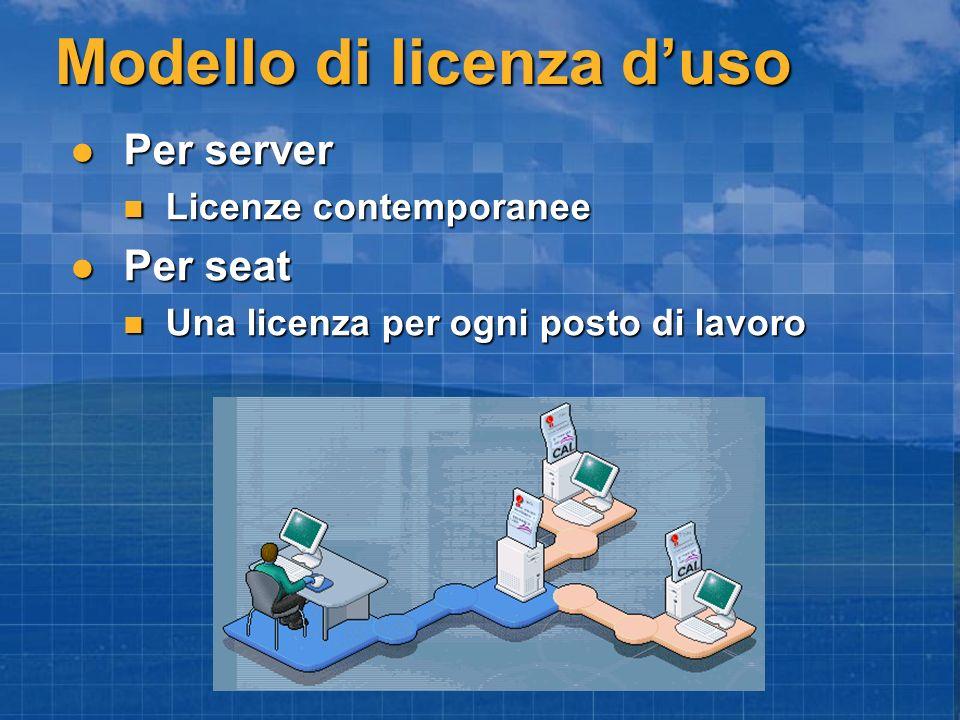 Modello di licenza duso Per server Per server Licenze contemporanee Licenze contemporanee Per seat Per seat Una licenza per ogni posto di lavoro Una l