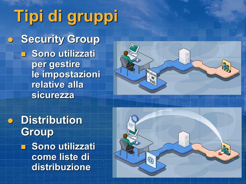 Tipi di gruppi Security Group Security Group Sono utilizzati per gestire le impostazioni relative alla sicurezza Sono utilizzati per gestire le impost