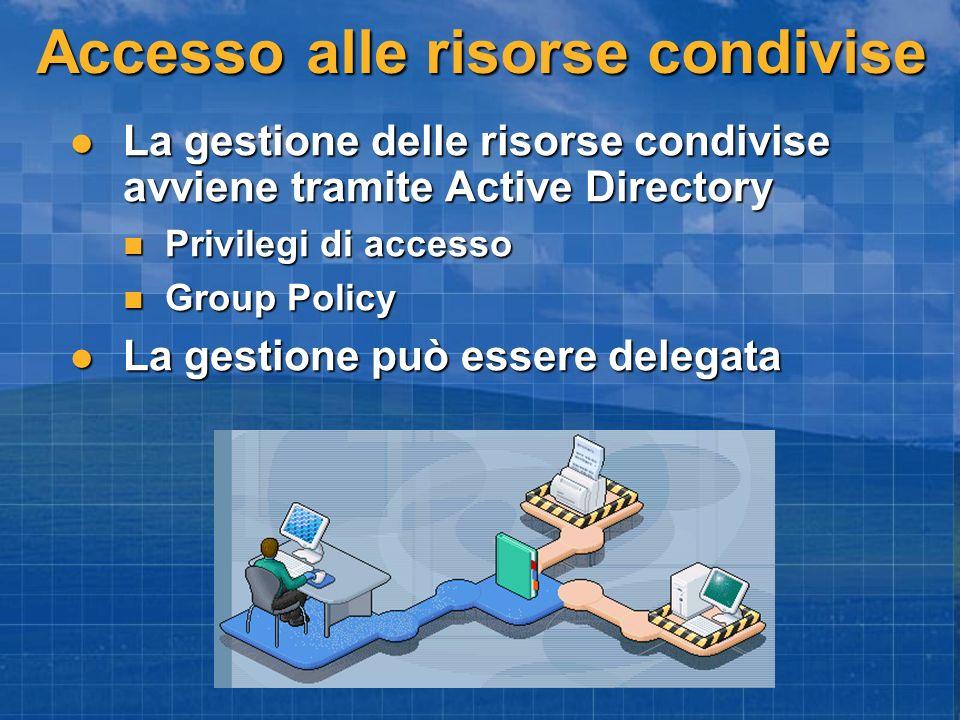 Accesso alle risorse condivise La gestione delle risorse condivise avviene tramite Active Directory La gestione delle risorse condivise avviene tramit