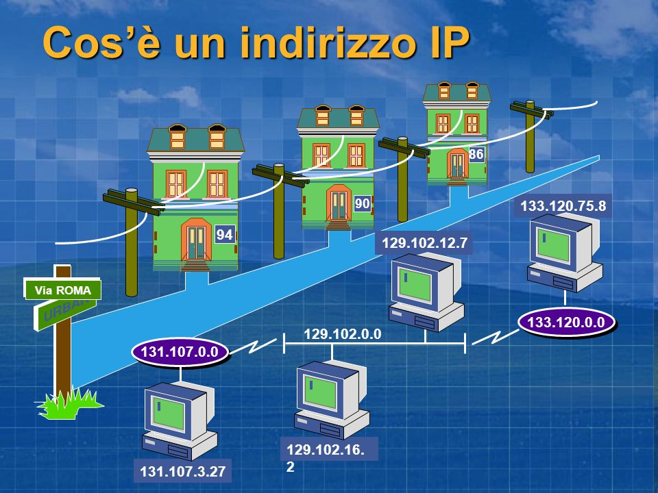 Cosè un indirizzo IP Cosè un indirizzo IP 133.120.75.8 86 131.107.0.0 131.107.3.27 133.120.0.0 129.102.12.7 129.102.0.0 129.102.16. 2 90 94 MARIA AVE