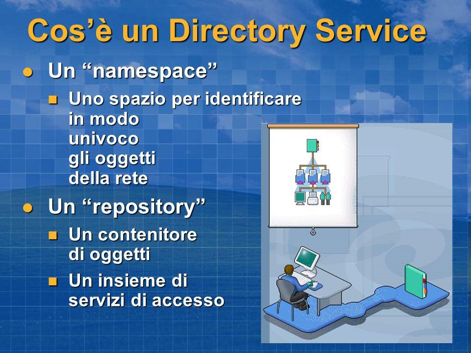 Cosè un Directory Service Un namespace Un namespace Uno spazio per identificare in modo univoco gli oggetti della rete Uno spazio per identificare in