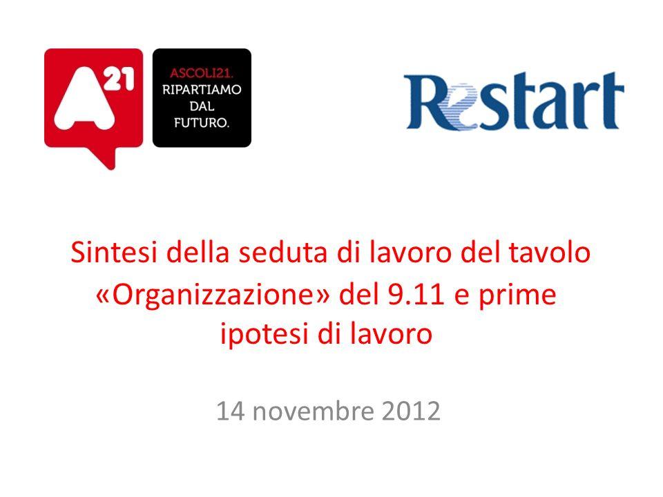 Sintesi della seduta di lavoro del tavolo «Organizzazione» del 9.11 e prime ipotesi di lavoro 14 novembre 2012
