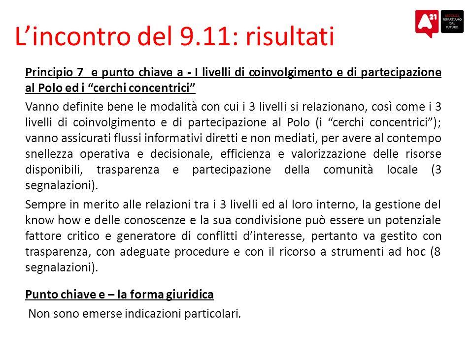 Lincontro del 9.11: risultati Principio 7 e punto chiave a - I livelli di coinvolgimento e di partecipazione al Polo ed i cerchi concentrici Vanno definite bene le modalità con cui i 3 livelli si relazionano, così come i 3 livelli di coinvolgimento e di partecipazione al Polo (i cerchi concentrici); vanno assicurati flussi informativi diretti e non mediati, per avere al contempo snellezza operativa e decisionale, efficienza e valorizzazione delle risorse disponibili, trasparenza e partecipazione della comunità locale (3 segnalazioni).