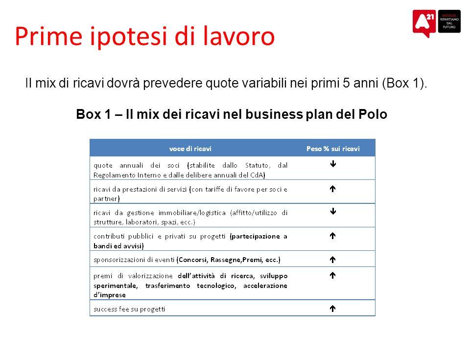Prime ipotesi di lavoro Il mix di ricavi dovrà prevedere quote variabili nei primi 5 anni (Box 1).