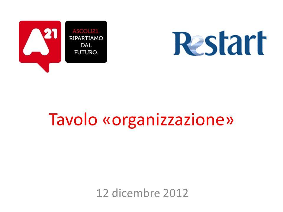 Tavolo «organizzazione» 12 dicembre 2012