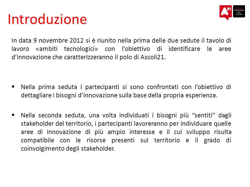 Introduzione In data 9 novembre 2012 si è riunito nella prima delle due sedute il tavolo di lavoro «ambiti tecnologici» con lobiettivo di identificare le aree dinnovazione che caratterizzeranno il polo di Ascoli21.