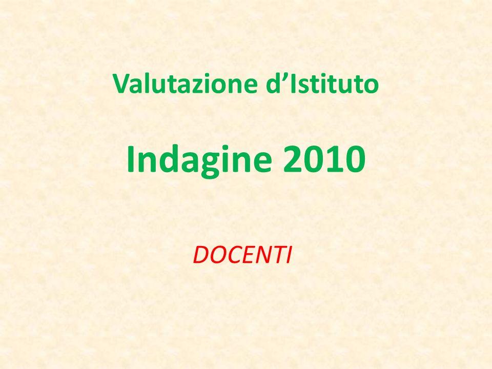 Valutazione dIstituto Indagine 2010 DOCENTI