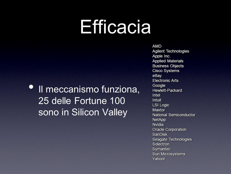 Efficacia Il meccanismo funziona, 25 delle Fortune 100 sono in Silicon ValleyAMD Agilent Technologies Apple Inc. Applied Materials Business Objects Ci