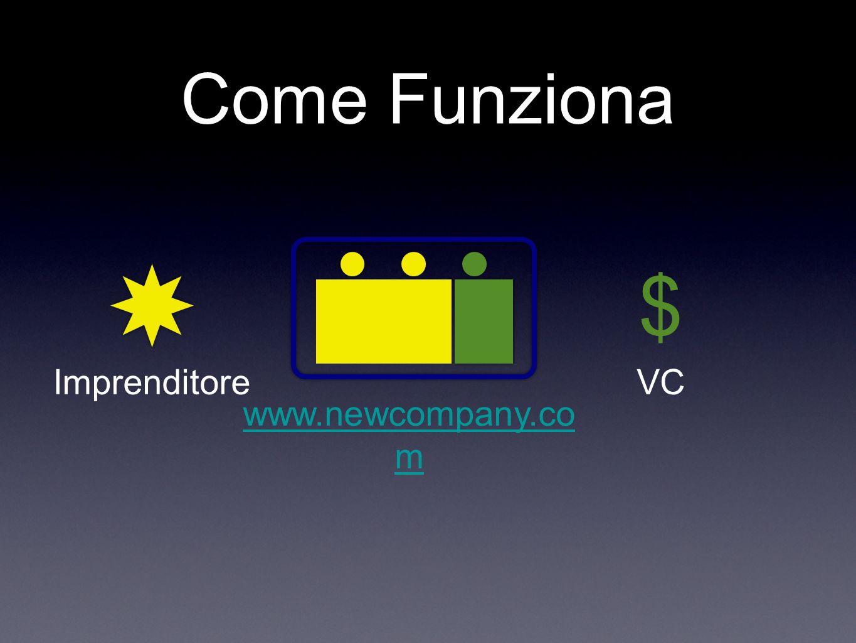 Come Funziona Imprenditore $ VC www.newcompany.co m