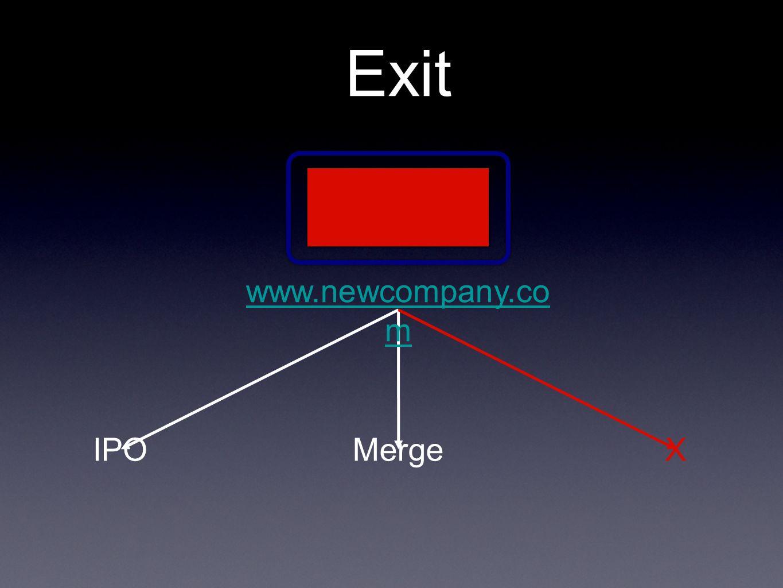 www.newcompany.co m IPOMergeX Exit