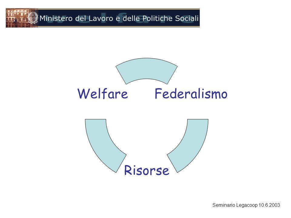 Federalismo Risorse Welfare Seminario Legacoop 10.6.2003