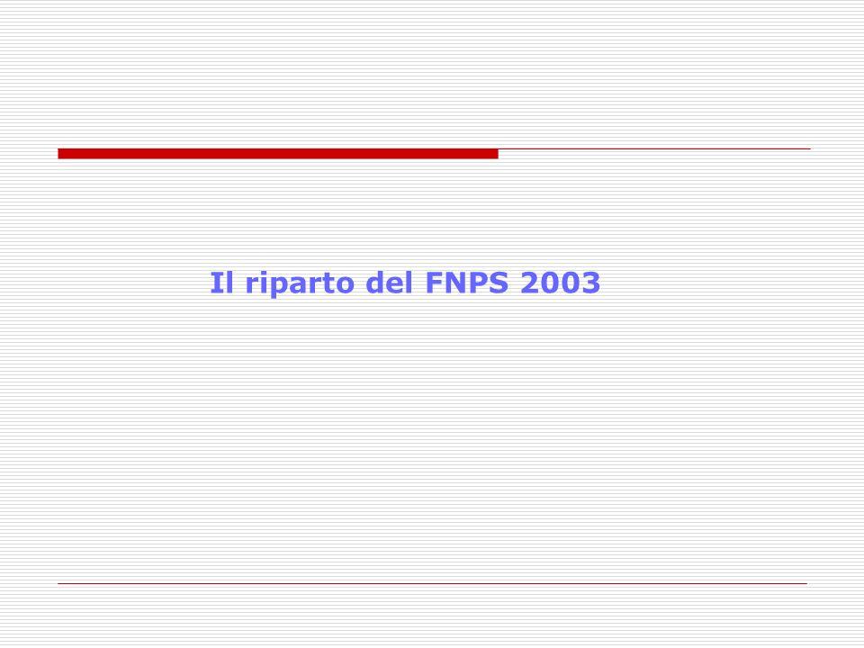 Il riparto del FNPS 2003