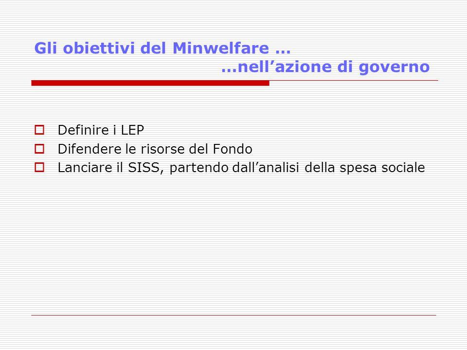 Gli obiettivi del Minwelfare … …nellazione di governo Definire i LEP Difendere le risorse del Fondo Lanciare il SISS, partendo dallanalisi della spesa