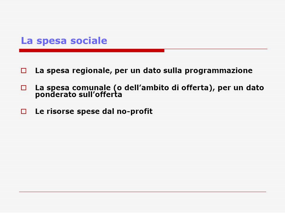 La spesa sociale La spesa regionale, per un dato sulla programmazione La spesa comunale (o dellambito di offerta), per un dato ponderato sullofferta Le risorse spese dal no-profit