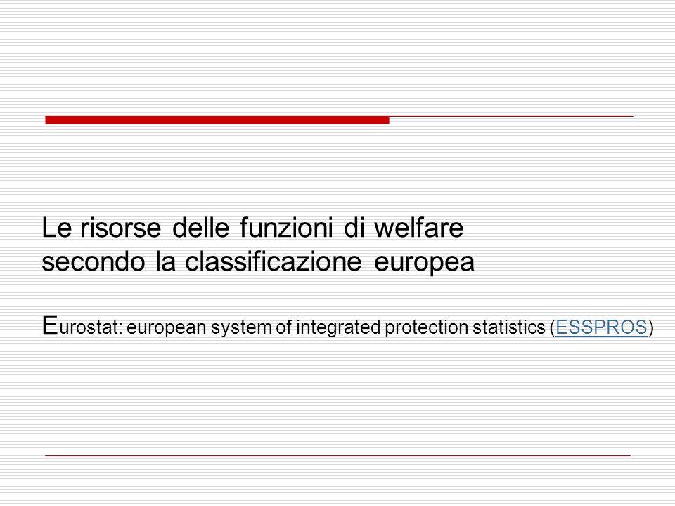 Le risorse delle funzioni di welfare secondo la classificazione europea E urostat: european system of integrated protection statistics (ESSPROS)ESSPROS
