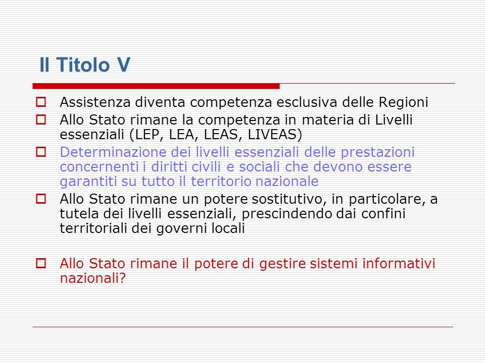 Il Titolo V Assistenza diventa competenza esclusiva delle Regioni Allo Stato rimane la competenza in materia di Livelli essenziali (LEP, LEA, LEAS, LI