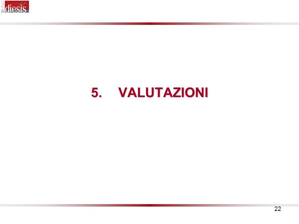 22 5.VALUTAZIONI