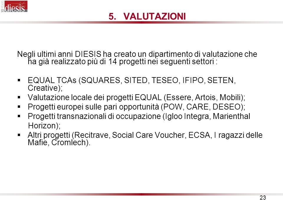 23 5.VALUTAZIONI Negli ultimi anni DIESIS ha creato un dipartimento di valutazione che ha già realizzato più di 14 progetti nei seguenti settori : EQUAL TCAs (SQUARES, SITED, TESEO, IFIPO, SETEN, Creative); Valutazione locale dei progetti EQUAL (Essere, Artois, Mobili); Progetti europei sulle pari opportunità (POW, CARE, DESEO); Progetti transnazionali di occupazione (Igloo Integra, Marienthal Horizon); Altri progetti (Recitrave, Social Care Voucher, ECSA, I ragazzi delle Mafie, Cromlech).