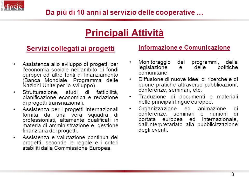 14 2.PROGETTI RECENTI 2.PROGETTI RECENTI INVOLVE (2) (2006/2007) 2.