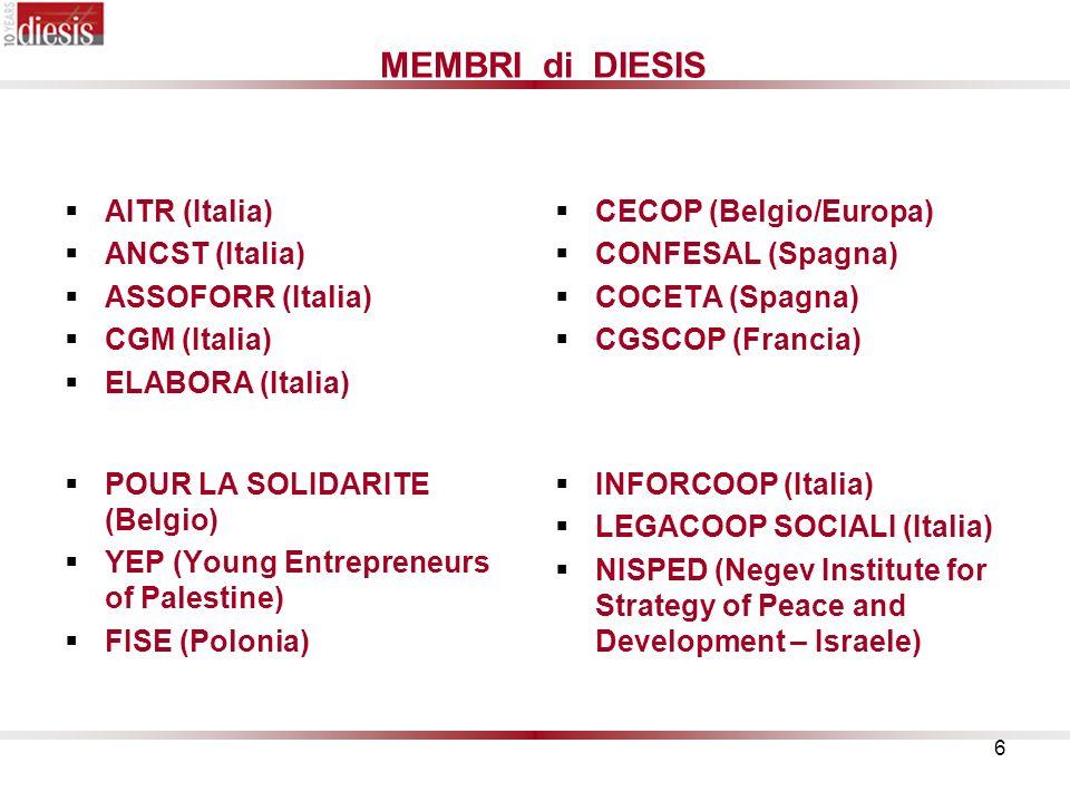 6 MEMBRI di DIESIS AITR (Italia) ANCST (Italia) ASSOFORR (Italia) CGM (Italia) ELABORA (Italia) CECOP (Belgio/Europa) CONFESAL (Spagna) COCETA (Spagna) CGSCOP (Francia) POUR LA SOLIDARITE (Belgio) YEP (Young Entrepreneurs of Palestine) FISE (Polonia) INFORCOOP (Italia) LEGACOOP SOCIALI (Italia) NISPED (Negev Institute for Strategy of Peace and Development – Israele)