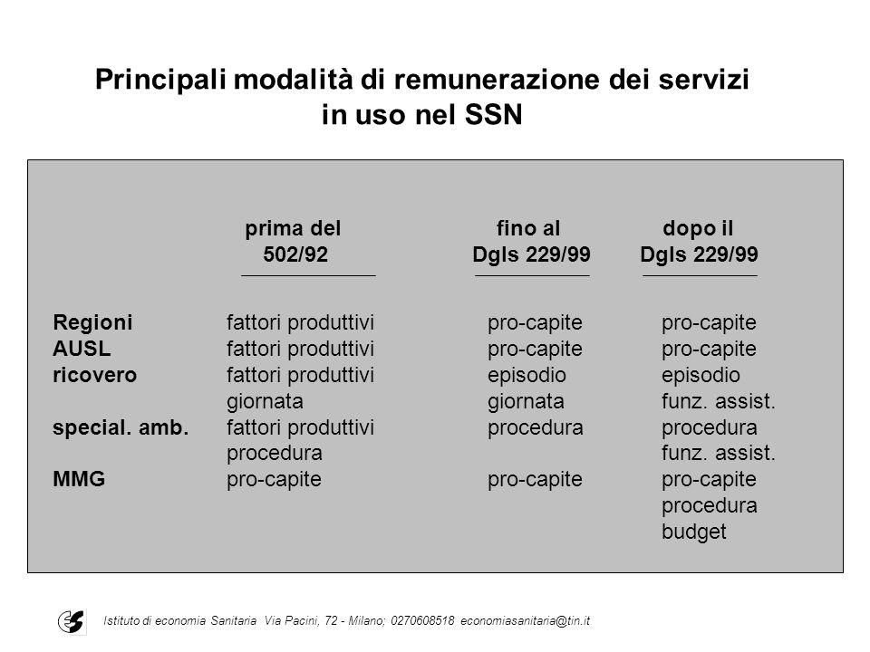 Principali modalità di remunerazione dei servizi in uso nel SSN prima del 502/92 fino al Dgls 229/99 Regionifattori produttivipro-capitepro-capite AUS