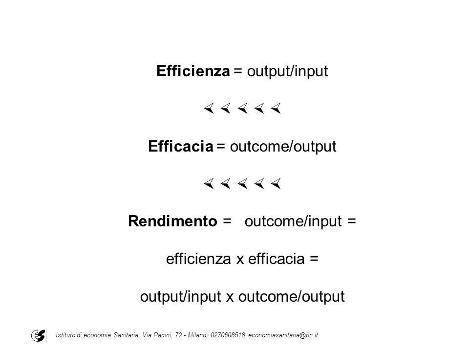 Efficienza = output/input Efficacia = outcome/output Rendimento = outcome/input = efficienza x efficacia = output/input x outcome/output Istituto di e