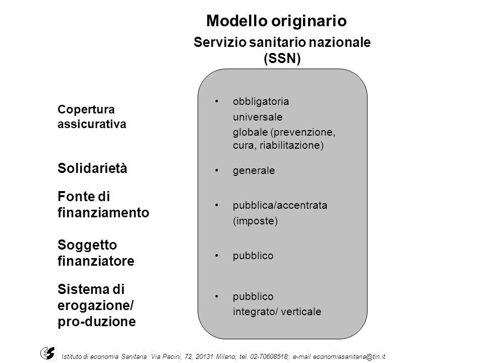 Modello originario obbligatoria universale globale (prevenzione, cura, riabilitazione) generale pubblica/accentrata (imposte) pubblico integrato/ vert