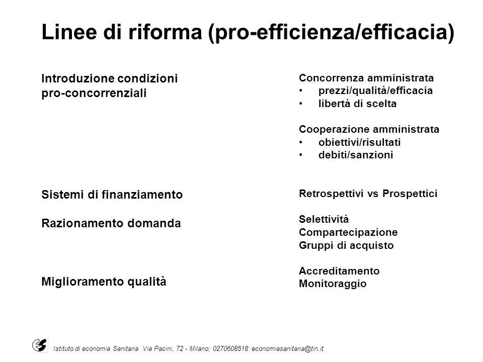 Linee di riforma (pro-efficienza/efficacia) Introduzione condizioni pro-concorrenziali Sistemi di finanziamento Razionamento domanda Miglioramento qua
