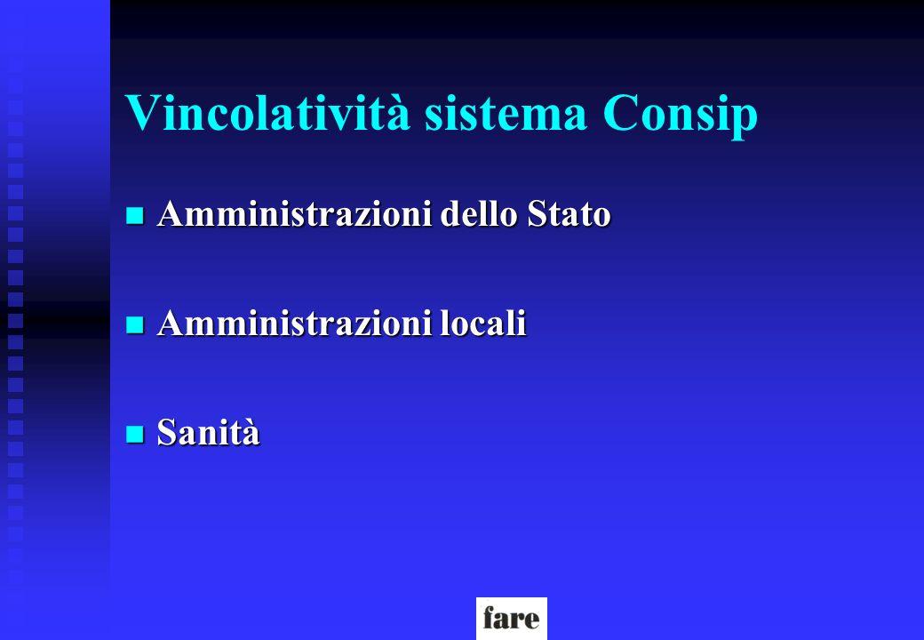 Vincolatività sistema Consip n Amministrazioni dello Stato n Amministrazioni locali n Sanità