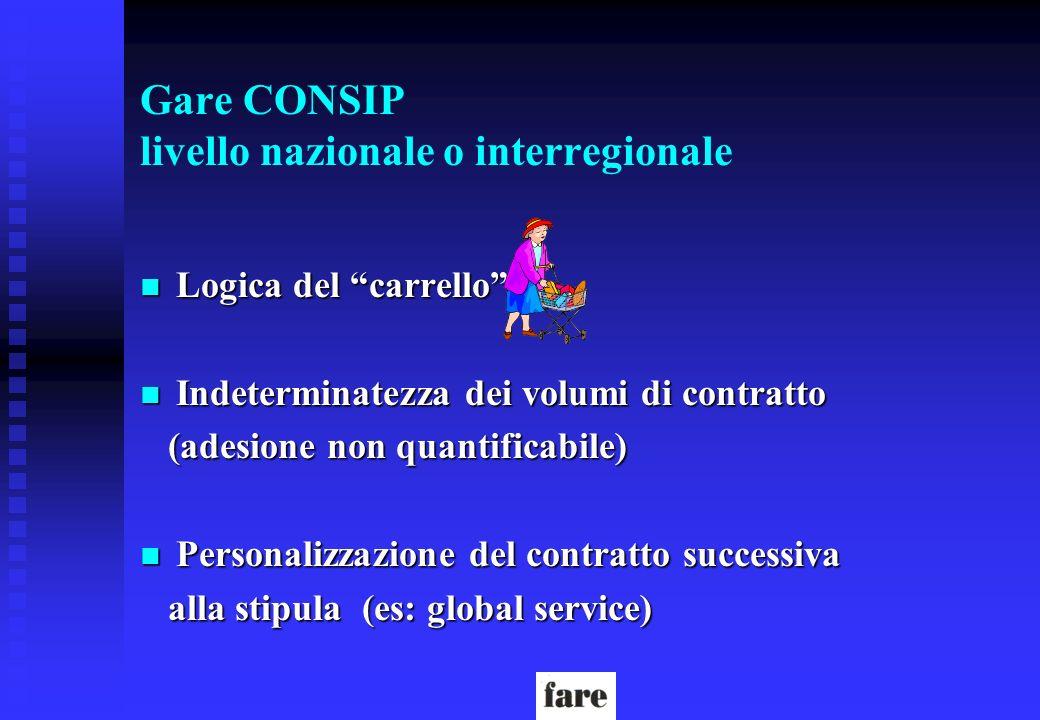 Gare CONSIP livello nazionale o interregionale n Logica del carrello n Indeterminatezza dei volumi di contratto (adesione non quantificabile) (adesion