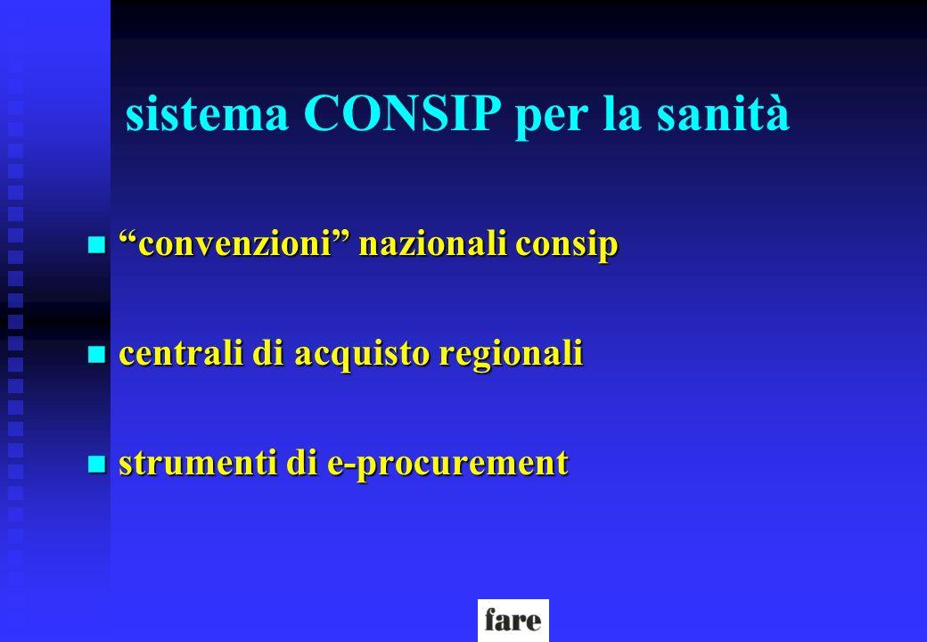 sistema CONSIP per la sanità n convenzioni nazionali consip n centrali di acquisto regionali n strumenti di e-procurement