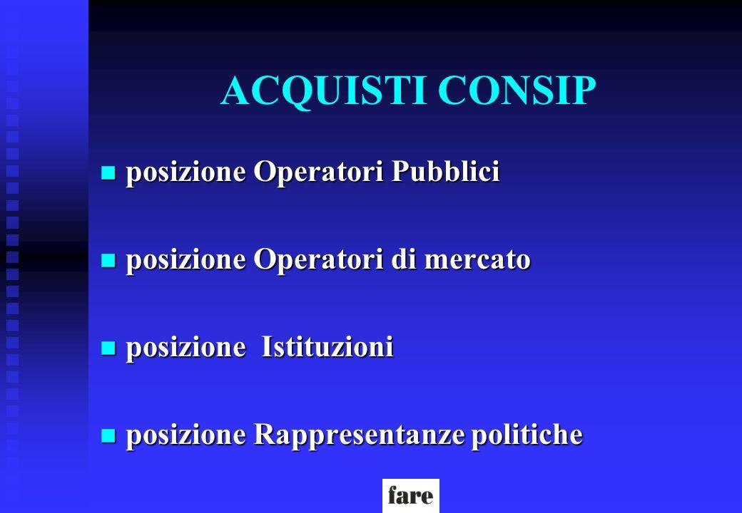 ACQUISTI CONSIP n posizione Operatori Pubblici n posizione Operatori di mercato n posizione Istituzioni n posizione Rappresentanze politiche