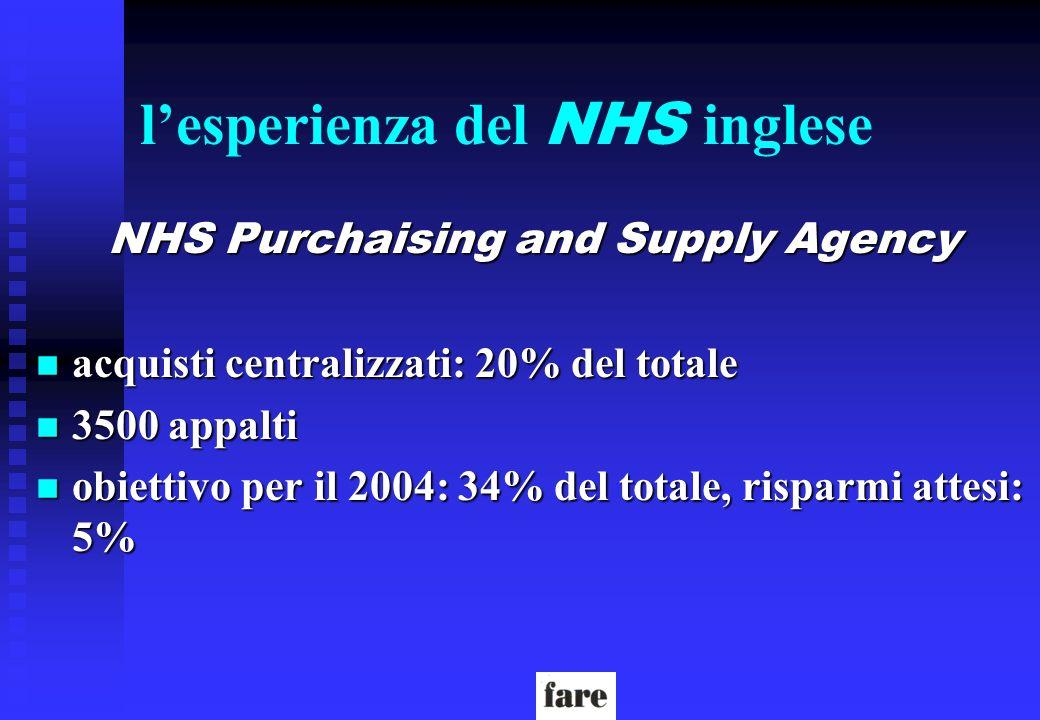lesperienza del NHS inglese NHS Purchaising and Supply Agency n acquisti centralizzati: 20% del totale n 3500 appalti n obiettivo per il 2004: 34% del