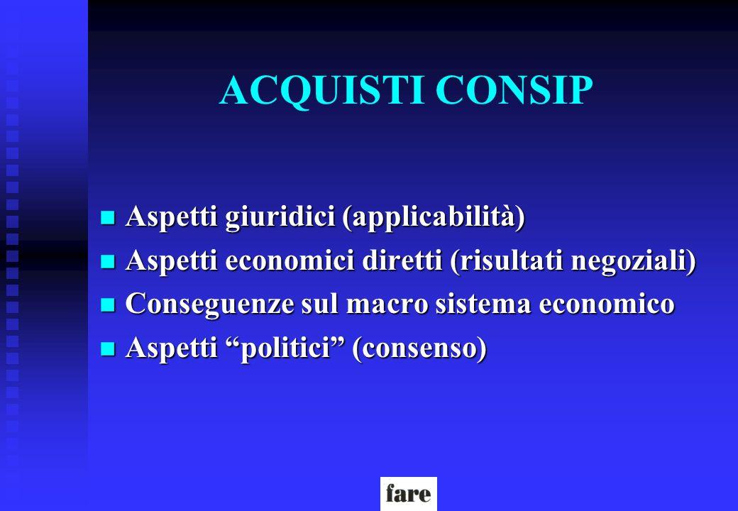 ACQUISTI CONSIP n Aspetti giuridici (applicabilità) n Aspetti economici diretti (risultati negoziali) n Conseguenze sul macro sistema economico n Aspe