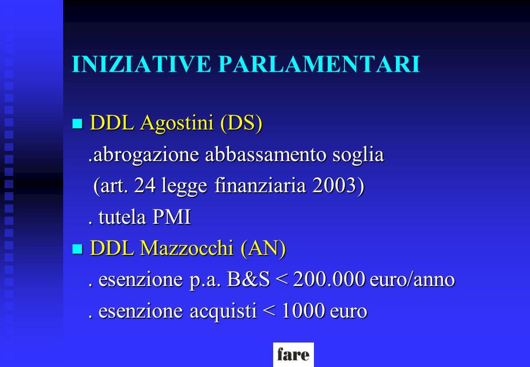 INIZIATIVE PARLAMENTARI n DDL Agostini (DS).abrogazione abbassamento soglia.abrogazione abbassamento soglia (art. 24 legge finanziaria 2003) (art. 24