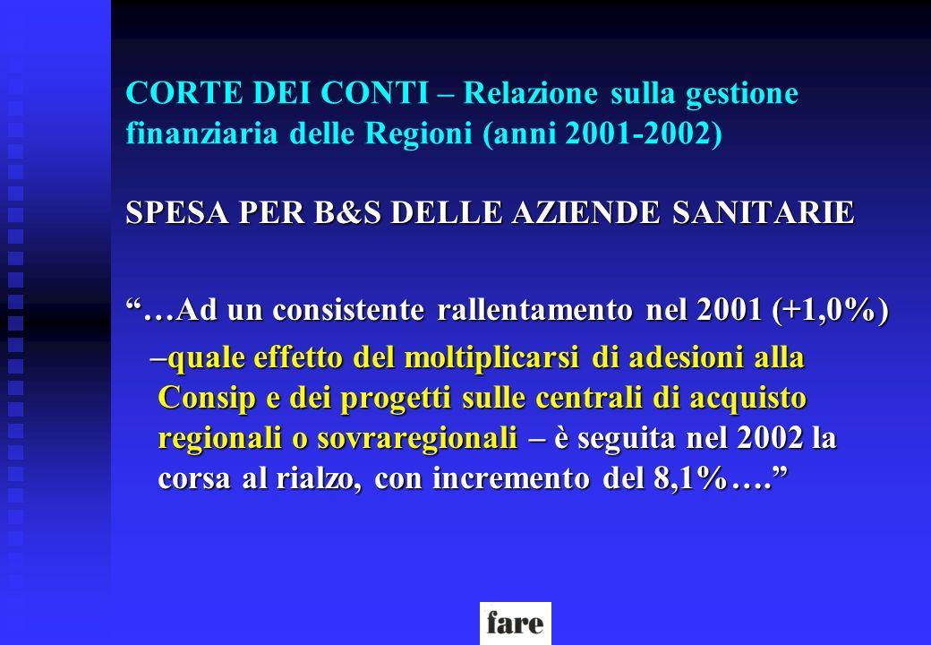 CORTE DEI CONTI – Relazione sulla gestione finanziaria delle Regioni (anni 2001-2002) SPESA PER B&S DELLE AZIENDE SANITARIE …Ad un consistente rallent