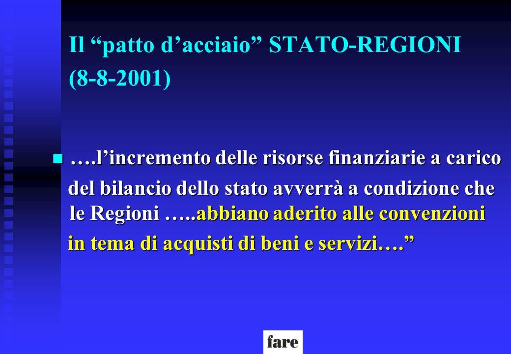 Il patto dacciaio STATO-REGIONI (8-8-2001) n ….lincremento delle risorse finanziarie a carico del bilancio dello stato avverrà a condizione che le Reg