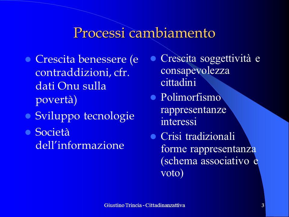 Giustino Trincia - Cittadinanzattiva3 Processi cambiamento Crescita benessere (e contraddizioni, cfr. dati Onu sulla povertà) Sviluppo tecnologie Soci