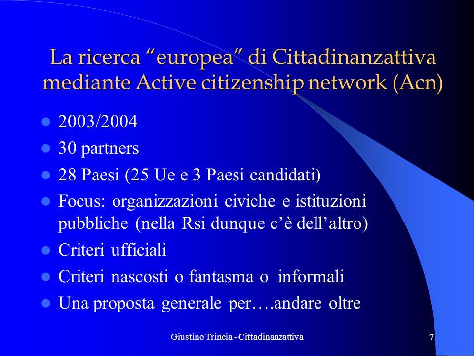 Giustino Trincia - Cittadinanzattiva7 La ricerca europea di Cittadinanzattiva mediante Active citizenship network (Acn) 2003/2004 30 partners 28 Paesi