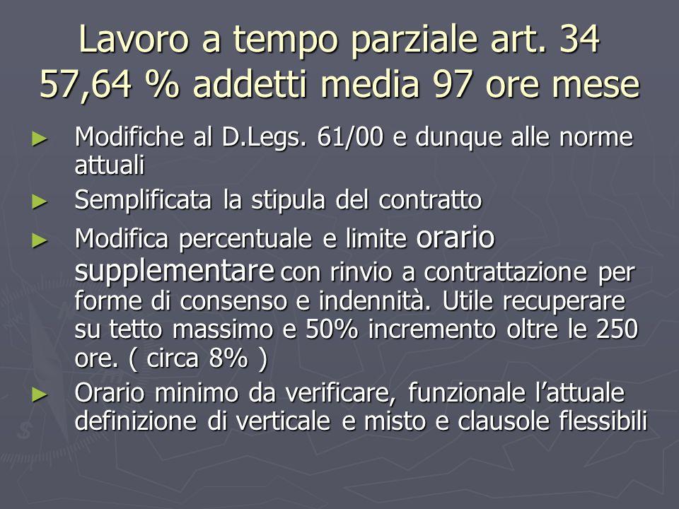 Lavoro a tempo parziale art.34 57,64 % addetti media 97 ore mese Modifiche al D.Legs.
