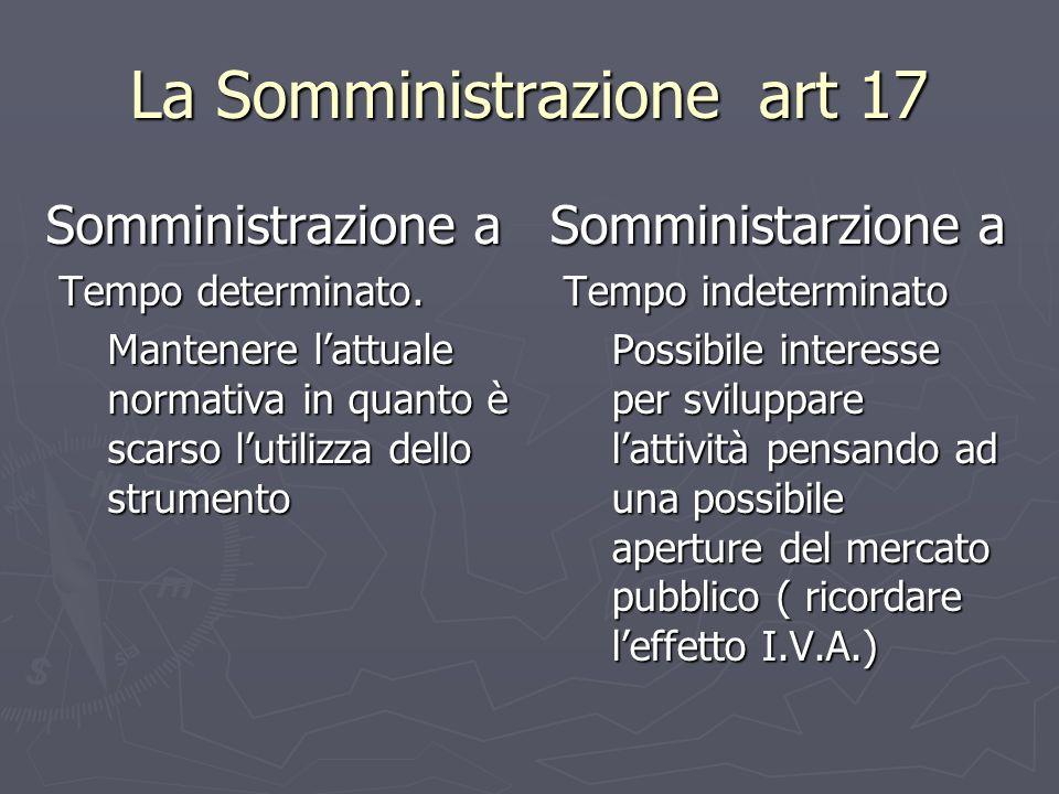 La Somministrazione art 17 Somministrazione a Tempo determinato.
