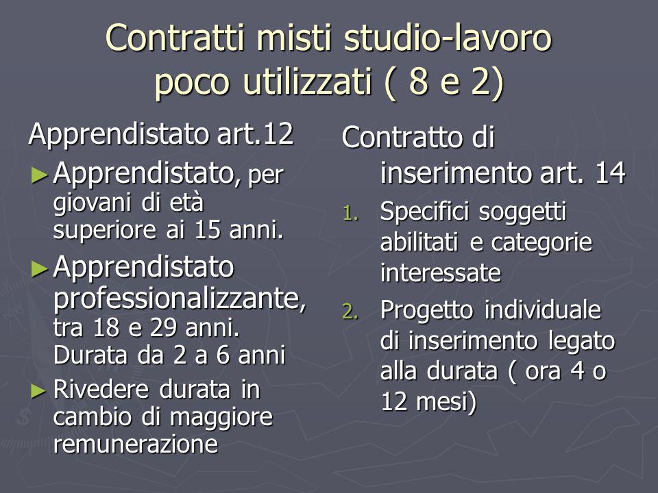 Contratti misti studio-lavoro poco utilizzati ( 8 e 2) Apprendistato art.12 Apprendistato, per giovani di età superiore ai 15 anni.
